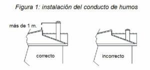 instalacion_conducto_de_humos