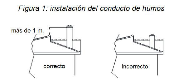 Installation - Construccion de chimeneas de ladrillo ...